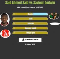 Said Ahmed Said vs Saviour Godwin h2h player stats