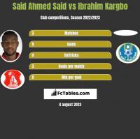 Said Ahmed Said vs Ibrahim Kargbo h2h player stats