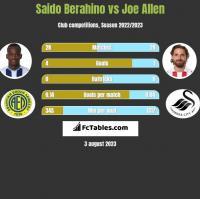Saido Berahino vs Joe Allen h2h player stats