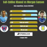 Saif-Eddine Khaoui vs Morgan Sanson h2h player stats