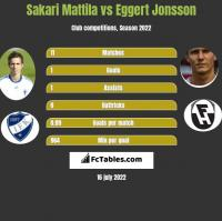 Sakari Mattila vs Eggert Jonsson h2h player stats