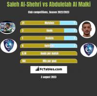 Saleh Al-Shehri vs Abdulelah Al Malki h2h player stats