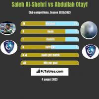 Saleh Al-Shehri vs Abdullah Otayf h2h player stats