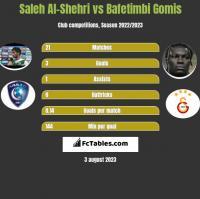 Saleh Al-Shehri vs Bafetimbi Gomis h2h player stats