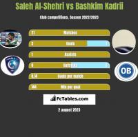 Saleh Al-Shehri vs Bashkim Kadrii h2h player stats