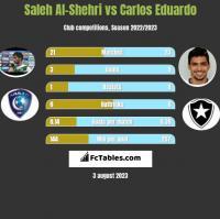 Saleh Al-Shehri vs Carlos Eduardo h2h player stats