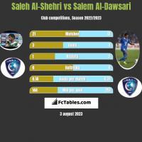 Saleh Al-Shehri vs Salem Al-Dawsari h2h player stats