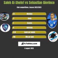 Saleh Al-Shehri vs Sebastian Giovinco h2h player stats