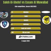 Saleh Al-Shehri vs Essam Al Muwallad h2h player stats
