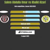 Salem Abdulla Omar vs Khalid Alzari h2h player stats