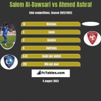 Salem Al-Dawsari vs Ahmed Ashraf h2h player stats