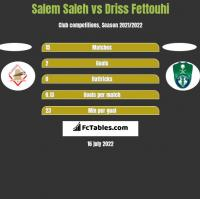 Salem Saleh vs Driss Fettouhi h2h player stats