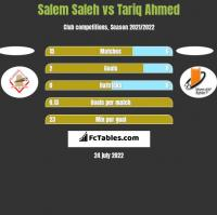 Salem Saleh vs Tariq Ahmed h2h player stats