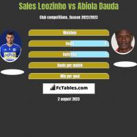 Sales Leozinho vs Abiola Dauda h2h player stats