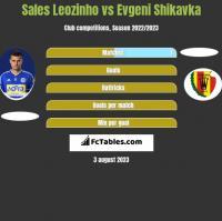 Sales Leozinho vs Evgeni Shikavka h2h player stats