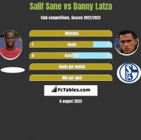 Salif Sane vs Danny Latza h2h player stats