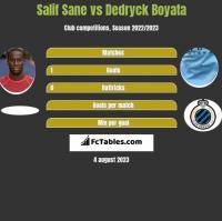 Salif Sane vs Dedryck Boyata h2h player stats