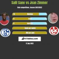 Salif Sane vs Jean Zimmer h2h player stats