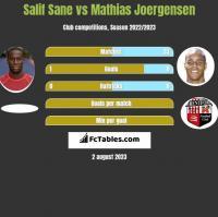 Salif Sane vs Mathias Joergensen h2h player stats