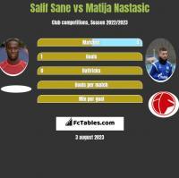 Salif Sane vs Matija Nastasić h2h player stats