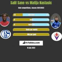 Salif Sane vs Matija Nastasic h2h player stats