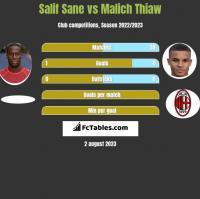 Salif Sane vs Malich Thiaw h2h player stats