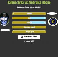 Salimo Sylla vs Ambroise Gboho h2h player stats