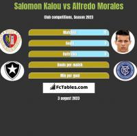 Salomon Kalou vs Alfredo Morales h2h player stats