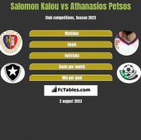 Salomon Kalou vs Athanasios Petsos h2h player stats