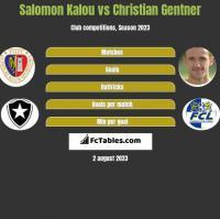 Salomon Kalou vs Christian Gentner h2h player stats