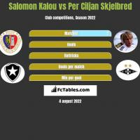 Salomon Kalou vs Per Ciljan Skjelbred h2h player stats