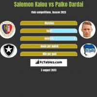Salomon Kalou vs Palko Dardai h2h player stats
