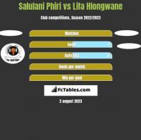 Salulani Phiri vs Lifa Hlongwane h2h player stats