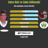 Salva Ruiz vs Gaku Shibasaki h2h player stats