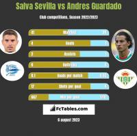 Salva Sevilla vs Andres Guardado h2h player stats