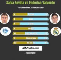 Salva Sevilla vs Federico Valverde h2h player stats