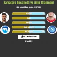 Salvatore Bocchetti vs Amir Rrahmani h2h player stats