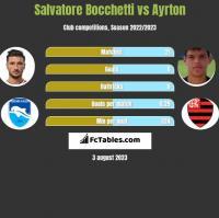 Salvatore Bocchetti vs Ayrton h2h player stats