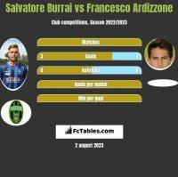 Salvatore Burrai vs Francesco Ardizzone h2h player stats
