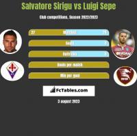 Salvatore Sirigu vs Luigi Sepe h2h player stats
