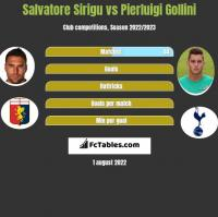 Salvatore Sirigu vs Pierluigi Gollini h2h player stats