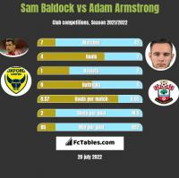 Sam Baldock vs Adam Armstrong h2h player stats