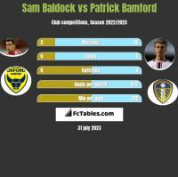 Sam Baldock vs Patrick Bamford h2h player stats