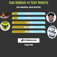 Sam Baldock vs Tyler Roberts h2h player stats