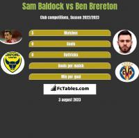 Sam Baldock vs Ben Brereton h2h player stats