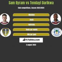 Sam Byram vs Tendayi Darikwa h2h player stats