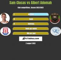 Sam Clucas vs Albert Adomah h2h player stats
