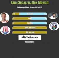 Sam Clucas vs Alex Mowatt h2h player stats