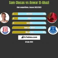 Sam Clucas vs Anwar El-Ghazi h2h player stats