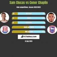 Sam Clucas vs Conor Chaplin h2h player stats